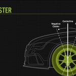 Tầm quan trọng của việc điều chỉnh góc đặt bánh xe