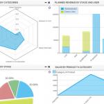 Báo cáo và bảng thông tin