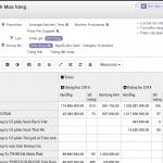 Quản lý mua hàng thông qua kế toán quản trị